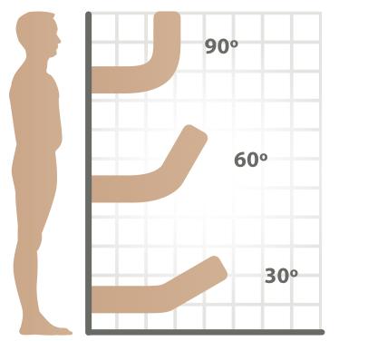 Угол искривления пениса 30, 60 и 90 градусов